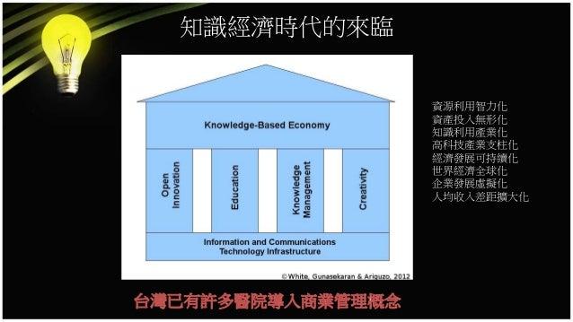 知識經濟時代的來臨 資源利用智力化 資產投入無形化 知識利用產業化 高科技產業支柱化 經濟發展可持續化 世界經濟全球化 企業發展虛擬化 人均收入差距擴大化