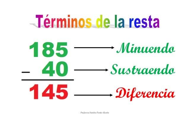 http://primerodecarlos.com/SEGUNDO_PRIMARIA/septiembre/unidad_1/terminos_resta.swf