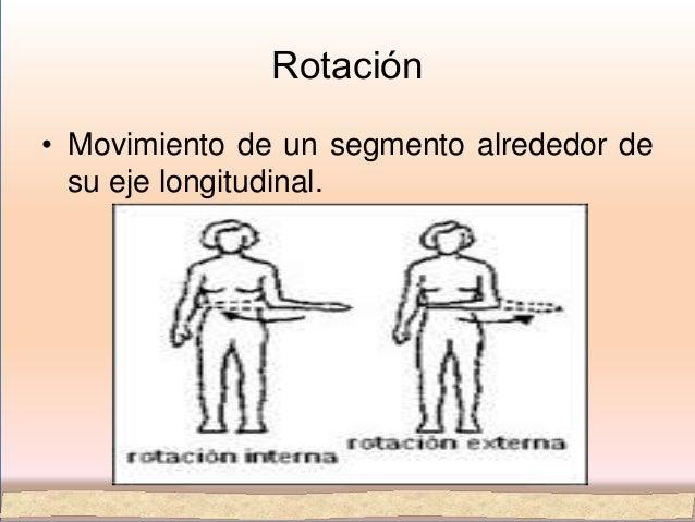 Movimientos del cuerpo humano