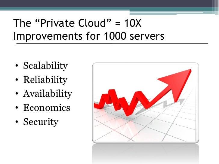 amazon expands through cloud computing pdf