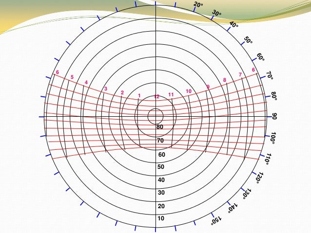 Sun Path Diagram Philippines.Tro Arch Pp