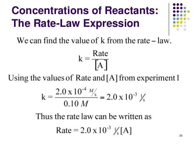 reaction order and rate laws lab Chemical kinetics: finding the rate  formulas associated with rate laws and  a second order reaction to find the rate law of the reaction.