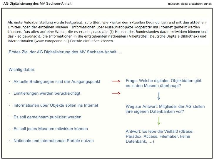 AG Digitalisierung des MV Sachsen-Anhalt Erstes Ziel der AG Digitalisierung des MV Sachsen-Anhalt … <ul><li>Wichtig dabei:...