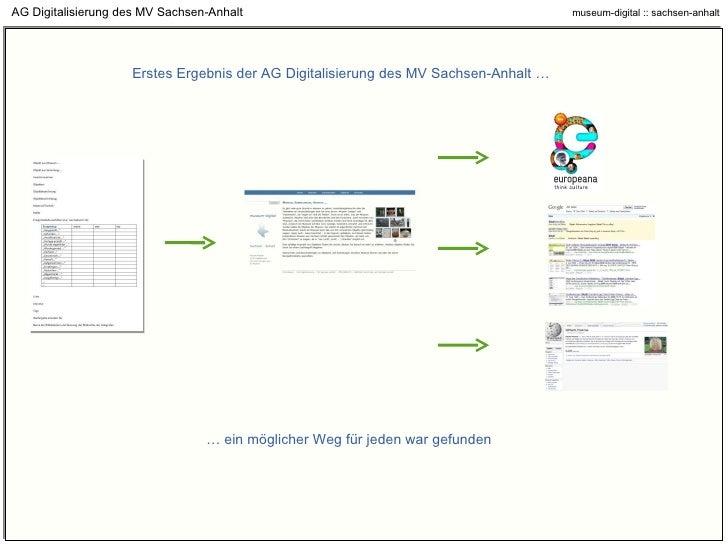AG Digitalisierung des MV Sachsen-Anhalt Erstes Ergebnis der AG Digitalisierung des MV Sachsen-Anhalt … …  ein möglicher W...