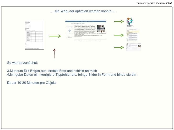 …  ein Weg, der optimiert werden konnte … <ul><li>So war es zunächst: </li></ul><ul><li>Museum füllt Bogen aus, erstellt F...