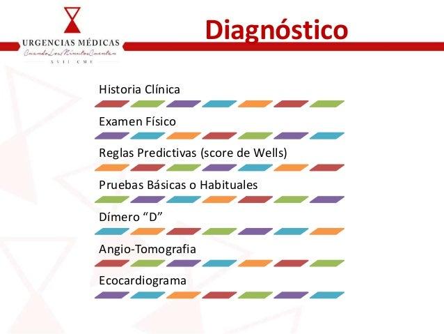 """Diagnóstico Historia Clínica Examen Físico Reglas Predictivas (score de Wells) Pruebas Básicas o Habituales Dímero """"D"""" Ang..."""