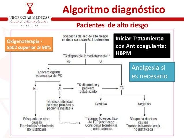Algoritmo diagnóstico Pacientes de no alto riesgo