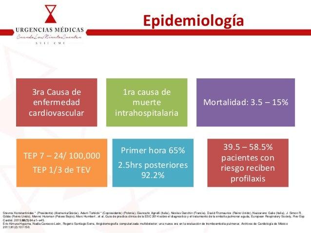 Epidemiología 3ra Causa de enfermedad cardiovascular 1ra causa de muerte intrahospitalaria Mortalidad: 3.5 – 15% Primer ho...