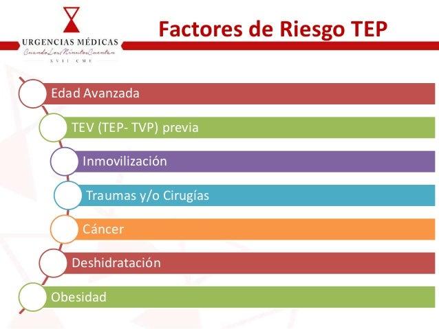 Factores de Riesgo TEP Edad Avanzada TEV (TEP- TVP) previa Inmovilización Traumas y/o Cirugías Cáncer Deshidratación Obesi...