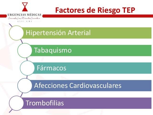 Factores de Riesgo TEP Hipertensión Arterial Tabaquismo Fármacos Afecciones Cardiovasculares Trombofilias