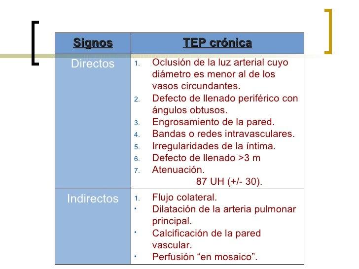 <ul><li>Flujo colateral.  </li></ul><ul><li>Dilatación de la arteria pulmonar principal. </li></ul><ul><li>Calcificación d...