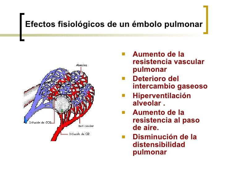 Efectos fisiológicos de un émbolo pulmonar <ul><li>Aumento de la resistencia vascular pulmonar </li></ul><ul><li>Deterioro...
