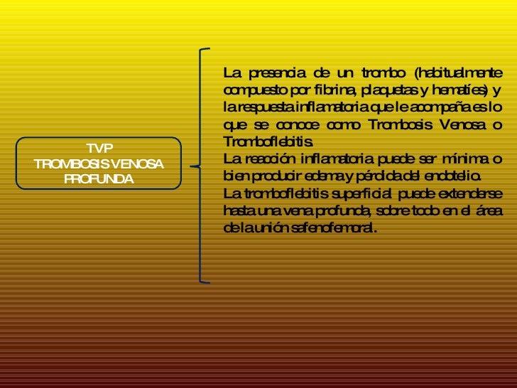 TVP TROMBOSIS VENOSA PROFUNDA La presencia de un trombo (habitualmente compuesto por fibrina, plaquetas y hematíes) y la r...