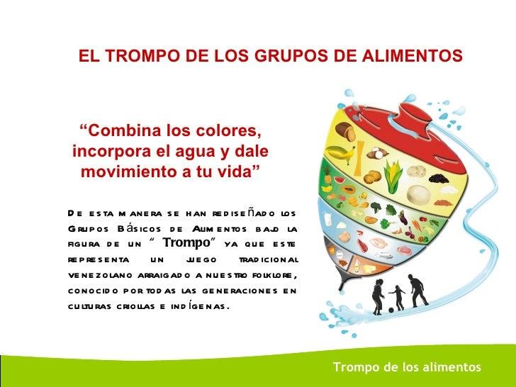 EL TROMPO DE LOS ALIMENTOS: FRANJA AMARILLA