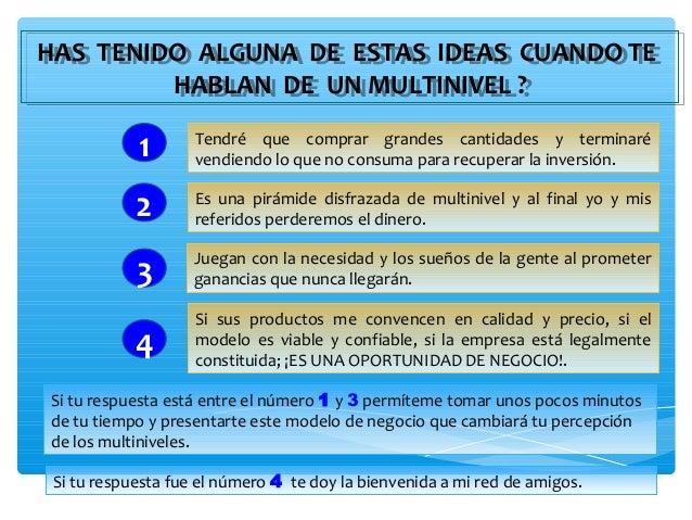 HAS TENIDO ALGUNA DE ESTAS IDEAS CUANDO TEHAS TENIDO ALGUNA DE ESTAS IDEAS CUANDO TE         HABLAN DE UN MULTINIVEL ??   ...