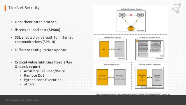 Sap Security Configuration And Deployment Pdf