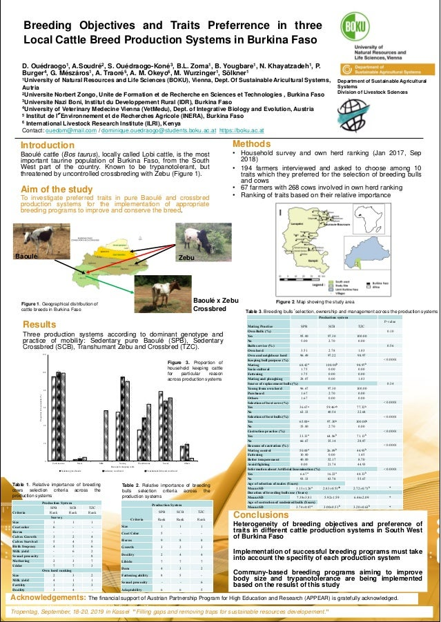 University of Natural Resources and Life Sciences, Vienna Department of Sustainable Agricultural Systems Breeding Objectiv...