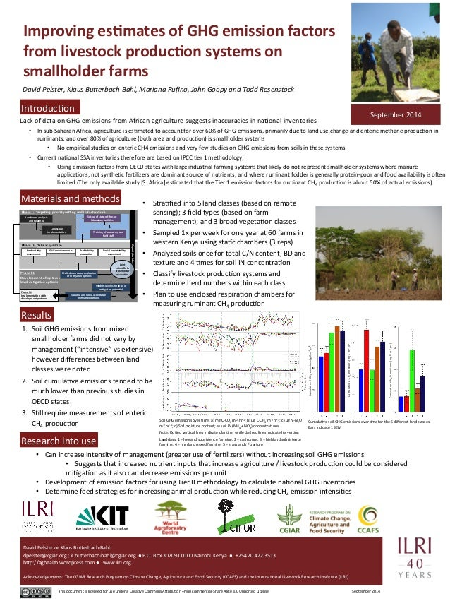 Improving  es-mates  of  GHG  emission  factors  from  livestock  produc-on  systems  on  smallholder  farms  David  Pelst...