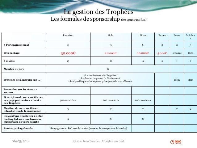 La gestion des Trophées Les formules de sponsorship (en construction) 06/05/2014 © 2014 InnoCherche - All rights reserved ...