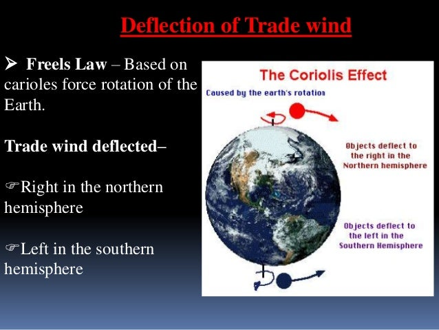 Weather Condition of Trade wind   Polar part or Eastern  site – sub-tropical  anticyclone are Dry.  Because of,   Strong...