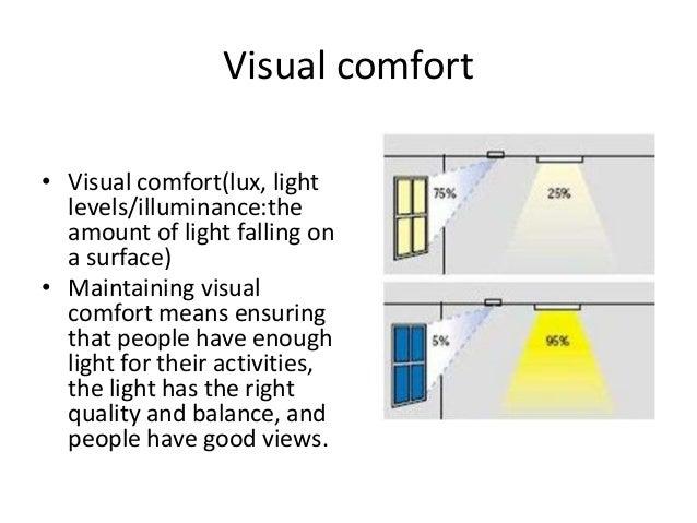 Comfort Range For Light In A Room For Work