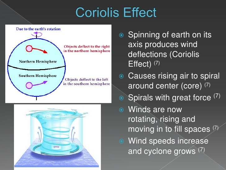 What causes cyclones?