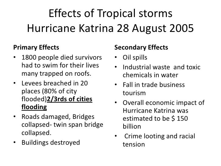 cause and effect of hurricane katrina Tenisha dounseroux was supposed to start the fourth grade in new orleans back  in the fall of 2005 but just before classes began, hurricane katrina, one of the.