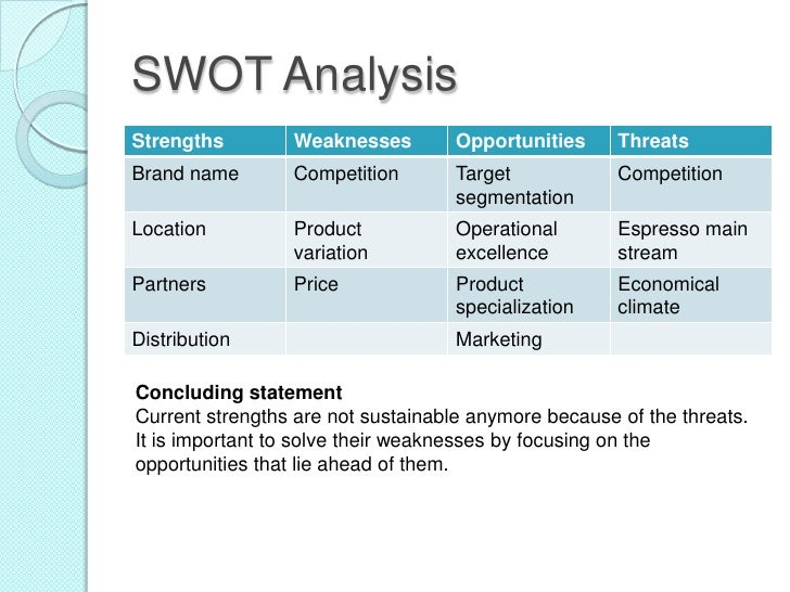 swot analysis barista and ccd Introduction 2 ccd - an established 4 211 market demographics 5 212 market needs 6 213 market trends 7 214 market growth 9 22 swot analysis 10 23 competition 14 24 services 14 2 coffe cafe industry- barista vs cafe coffee day objective the.