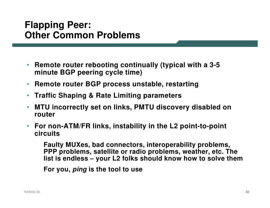 Bgp Problems & Solutions Paper
