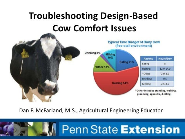 Troubleshooting Design-Based Cow Comfort Issues Dan F. McFarland, M.S., Agricultural Engineering Educator