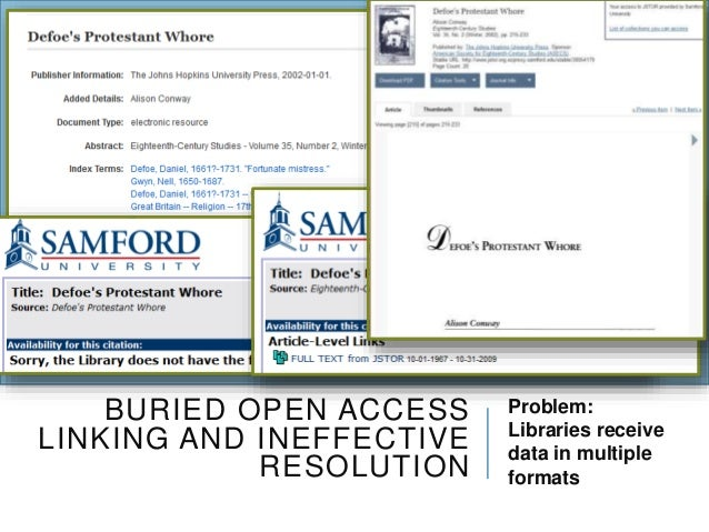BURIED OPEN ACCESS LINKING AND INEFFECTIVE RESOLUTION Problem: Libraries receive data in multiple formats