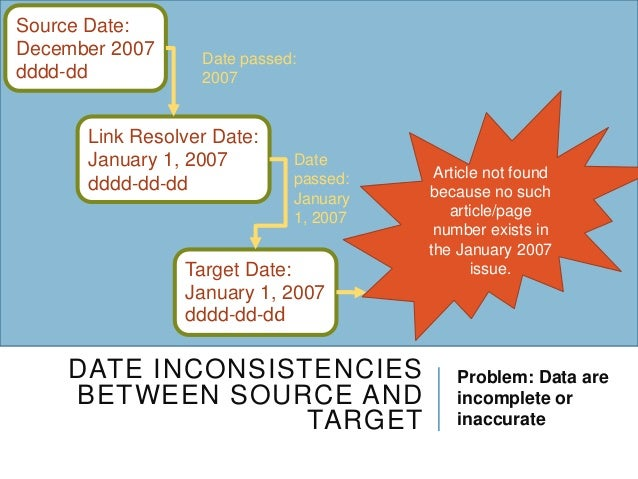 DATE INCONSISTENCIES BETWEEN SOURCE AND TARGET Problem: Data are incomplete or inaccurate Source Date: December 2007 dddd-...