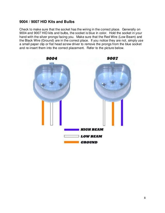 9007 headlight plug wiring auto electrical wiring diagram u2022 rh 6weeks co uk