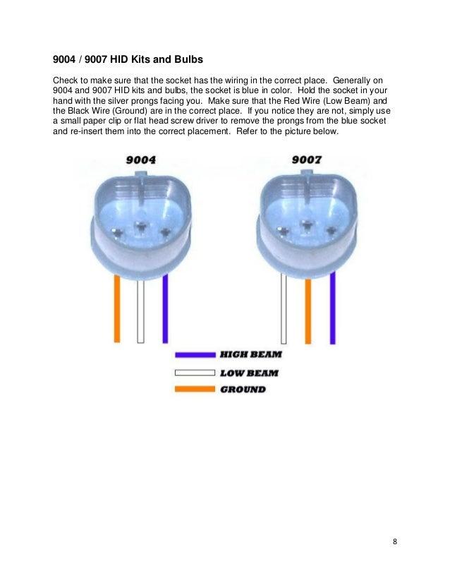 Beautiful Hb2 Bulb F450 Wiring Diagram Image - Schematic Diagram ...