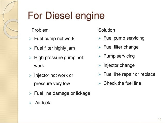 Troubleshooting of internal combustion engine