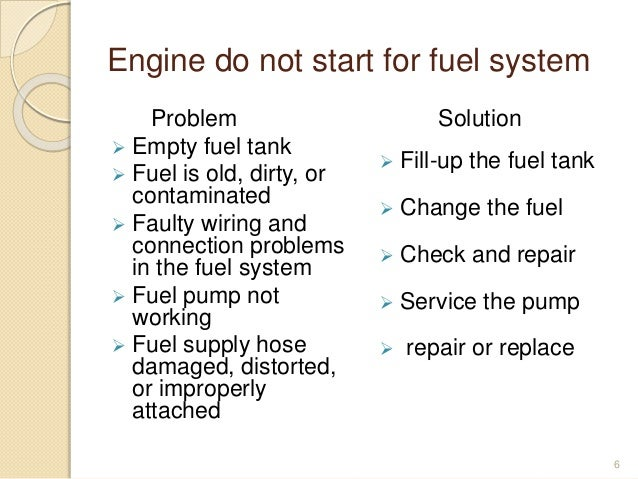 Troubleshooting Of Internal Bustion Engine