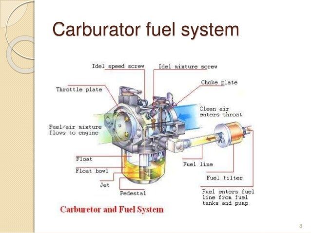 carburator fuel system 8