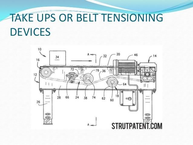 Astounding Troughed Belt Conveyor Flat Belt Conveyor Wiring Digital Resources Timewpwclawcorpcom