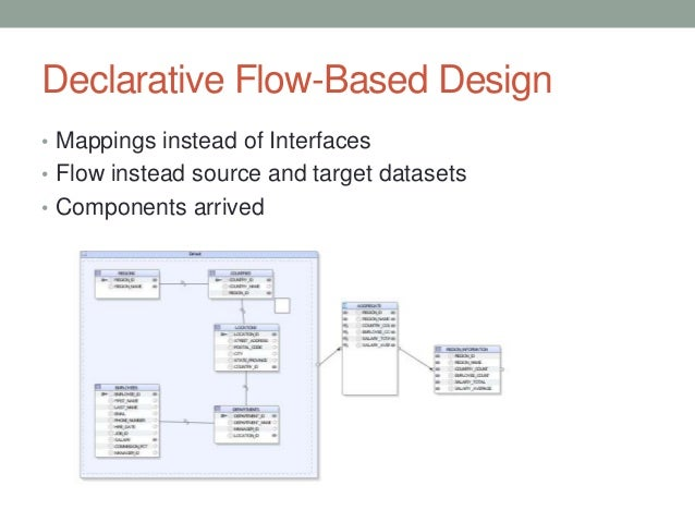 Declarative Flow-Based Design • Mappings instead of Interfaces • Flow instead source and target datasets • Components arri...