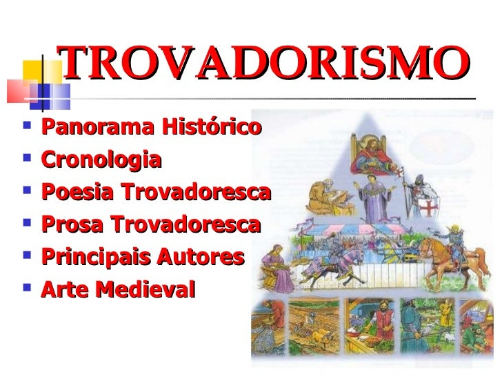 TROVADORISMO <ul><li>Panorama Histórico </li></ul><ul><li>Cronologia </li></ul><ul><li>Poesia Trovadoresca </li></ul><ul><...