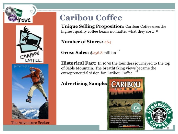 starbucks case study prezi Faculty & research case studies starbucks corporation building a starbucks corporation building a sustainable starbucks partnered with.