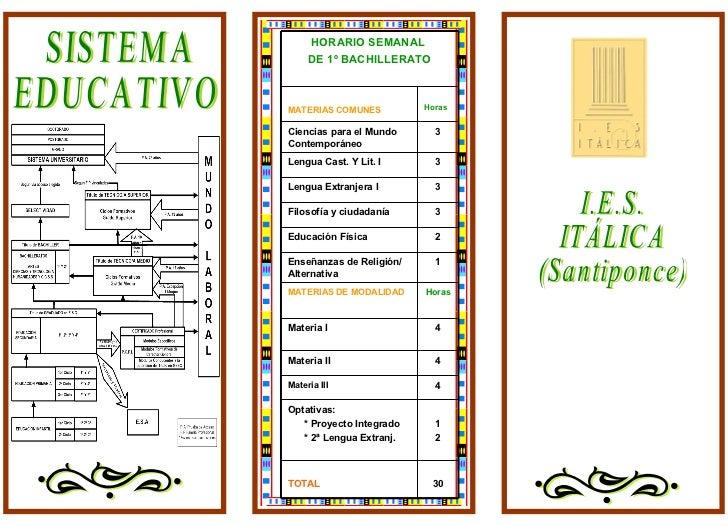 I.E.S.  ITÁLICA (Santiponce) SISTEMA EDUCATIVO HORARIO SEMANAL  DE 1º BACHILLERATO MATERIAS COMUNES Horas Ciencias para el...