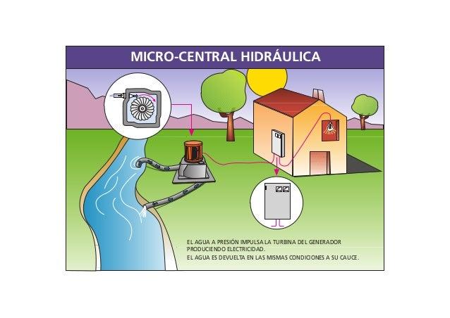 MICRO-CENTRAL HIDRÁULICA EL AGUA A PRESIÓN IMPULSA LA TURBINA DEL GENERADOR PRODUCIENDO ELECTRICIDAD. EL AGUA ES DEVUELTA ...