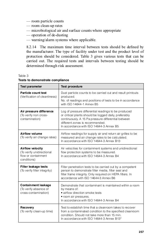 Hvac For Non Sterile Dosage Form