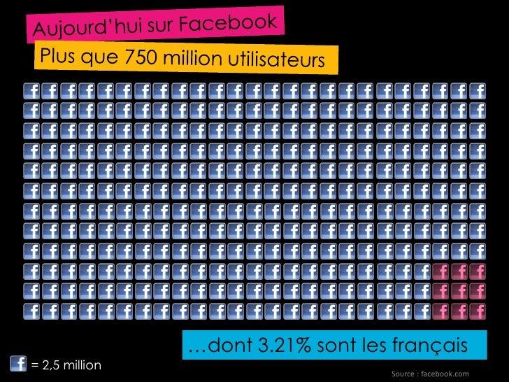 Fashion & Beauty on Facebook Slide 3