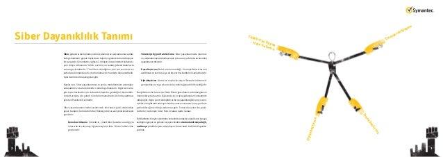 Siber Dayanıklılık Manifestosu