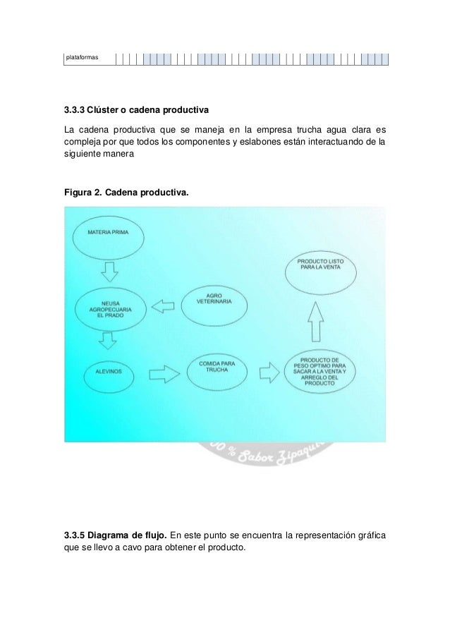 Atractivo Diagrama De La Anatomía De La Trucha Molde - Anatomía de ...