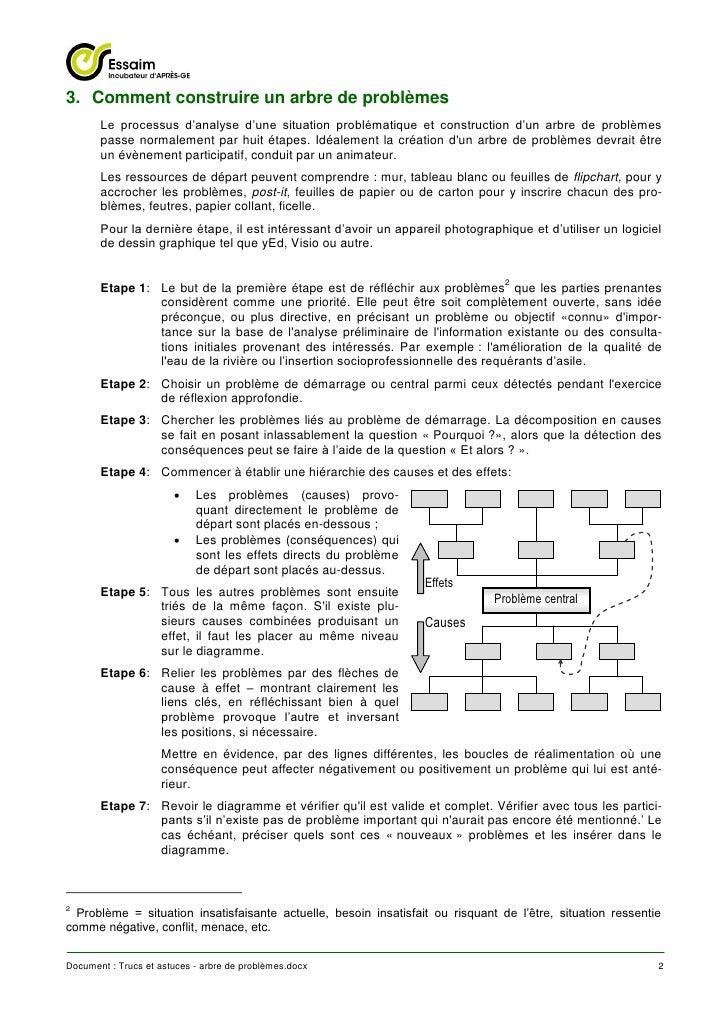 Trucs et astuces - arbre de problèmes Slide 2