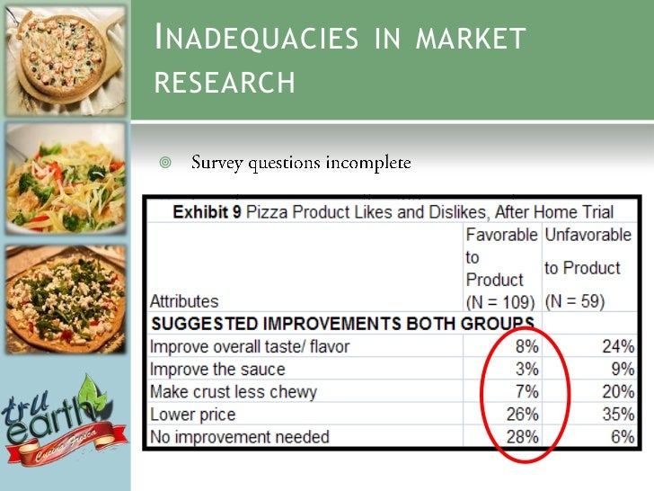 truearth pizza versus pasta case study Truearth healthy foods: market research for a new product introduction (brief case) case solution - the case study talks about the instance of the organization truearth that had made a.
