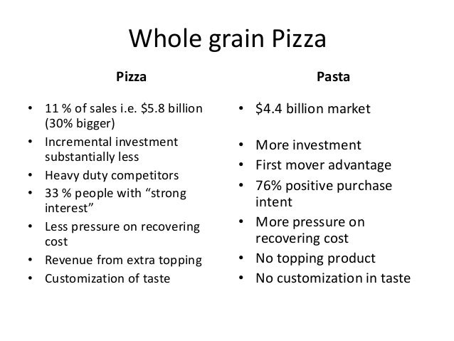 truearth first mover advantage in pizza -what can truearth team learn from exhibit 6 about how consumers view pizza 5  i -s there a first-mover advantage in pizza similar to fresh pasta7.